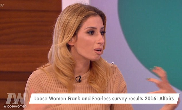 Very Loose Women! The panelists then did the survey themselves anonymously and they found that 36 percent of the panelists have had affair