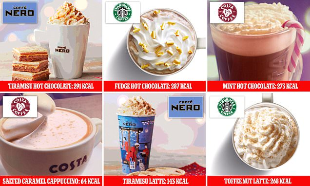 Christmas drinks that contain as many calories as a SANDWICH at Starbucks and Costa