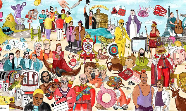 Can you spot all 60 well-known brand names in this brainteaser?
