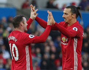 Manchester United revealed to have the biggest wage bill in world football as the average