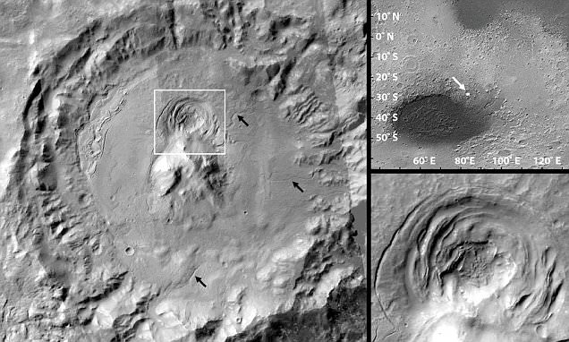 Scientists say strange 'funnel' on Mars could be the best place for alien life