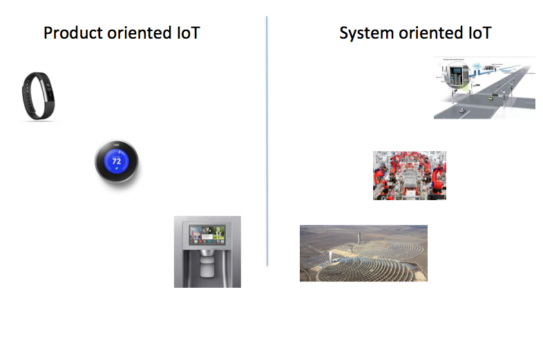product-and-system-iot