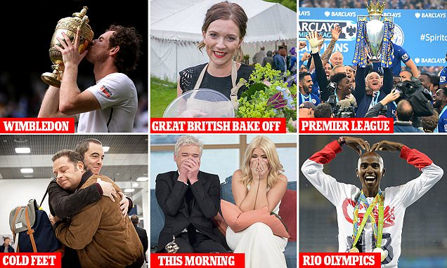 Biggest TV moments of 2016 revealed including Andy Murray winning Wimbledon