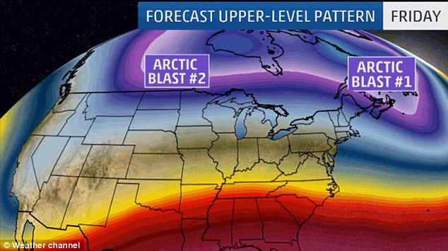 By Friday, the second blast will dip down into the U.S., via the Northern Plains border states