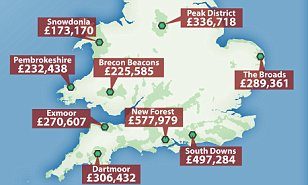 Buying a home in a National Park means paying an extra £100,000