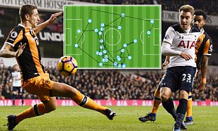 Tottenham news: Christian Eriksen finishes 30-pass move to set Spurs en route to win over