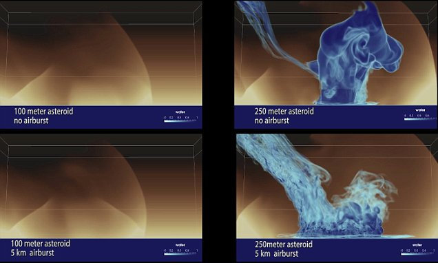 What would REALLY happen if an asteroid struck the ocean: Simulation reveals impact would