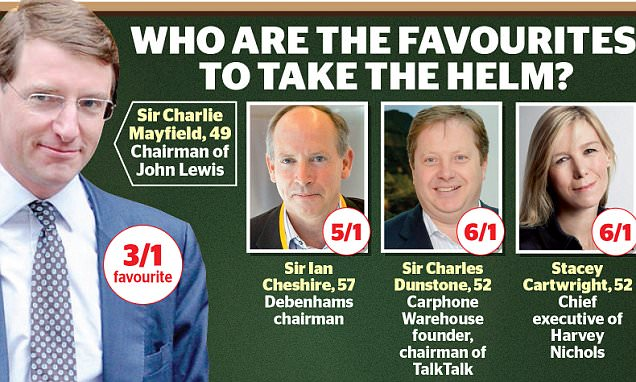 Hunt for a new chairman at M&S: But can they bring back the glory days of the ailing High