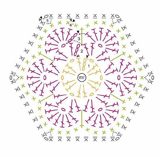 lOQ6izo5MPQ1 - «Африканский цветок» — отличный способ использования остатков пряжи