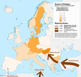 migration-infographic