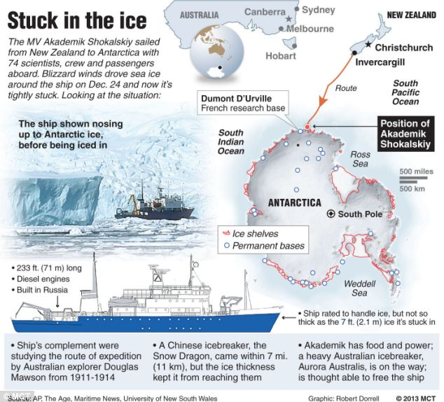 Stuck in the ice