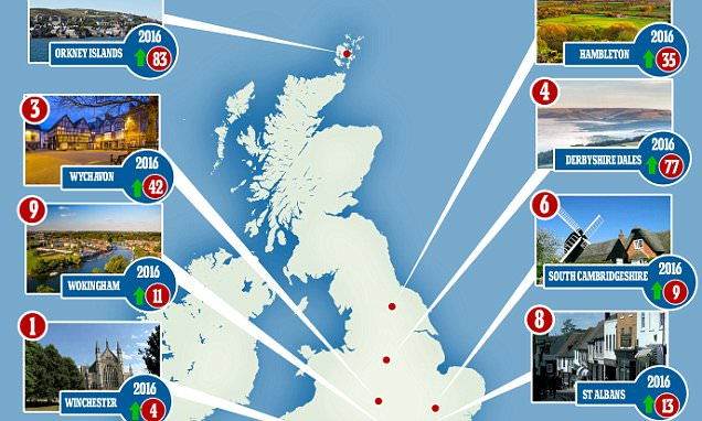Do you live in one of the best places in the UK? This pretty area with Cathedral city wins