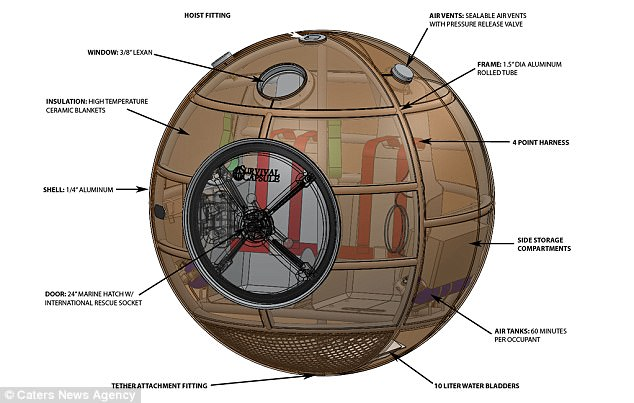 The Survival Capsule sphere will withstand the initial impact of a natural disaster, as well as sharp object penetration, heat exposure, blunt object impact, and rapid deceleration