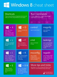windows-8-cheat-sheet