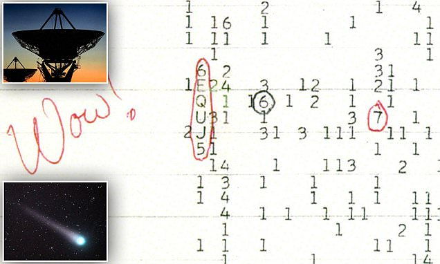 Mysterious 'Wow! signal' in 1977 was caused by comet