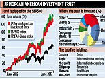 American trust a step ahead of rule change as it slashes charges