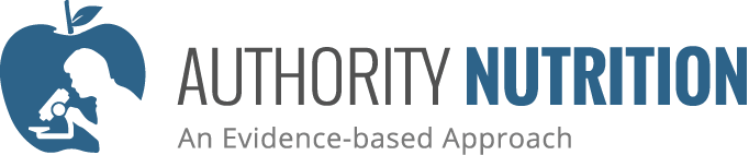 Authority Nutrition Logo