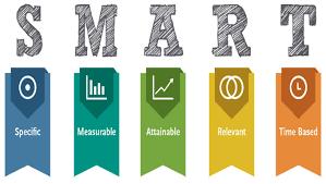 definir-objectivos-smart