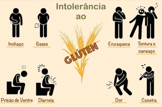 alguns-sintomas-intolerância-ao-glúten