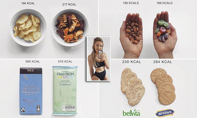 Lucy Mountain compares 'healthy' snacks to naughty treats