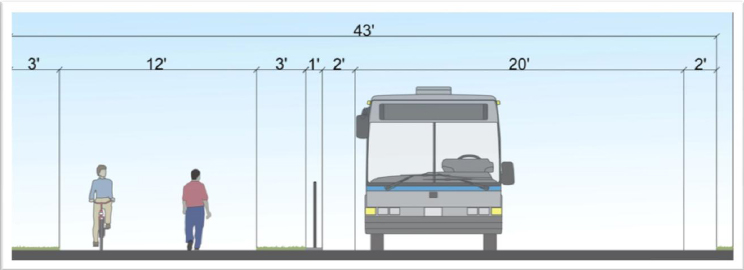 Proposed dimensions for shared trail/busway