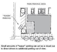 Teaser parking image