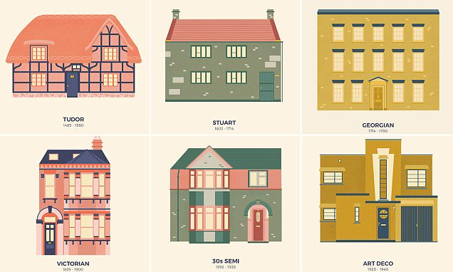 How Britain's homes have changed through the ages
