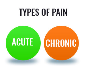 Types Of Pain