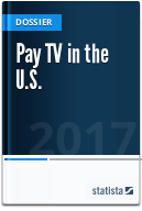 Study: Pay TV in the U.S.