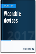 Study: Wearable devices