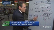 Santelli Exchange: Where will the U.S. 10-year close at y...