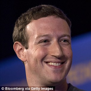 Facebook CEO Mark Zuckerberg made $23.1b in 2017 so far - more than anyone else in the world