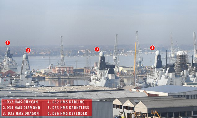 All six Royal Navy type 45 destroyers moored in Portsmouth