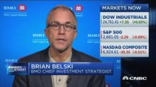 Stocks rally but for how long? Market experts weigh in