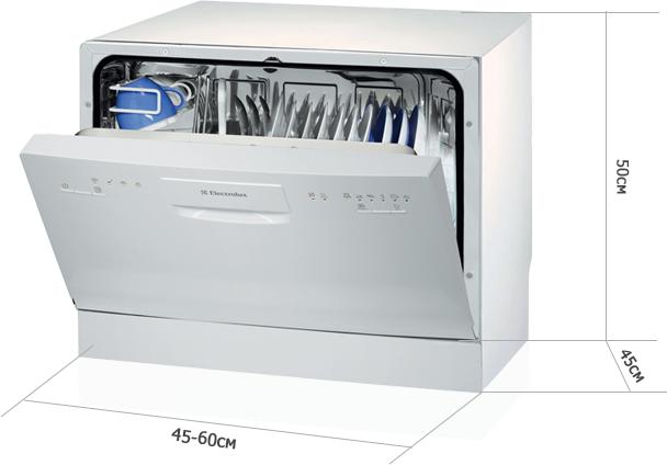 Размеры посудомоечных машин: встраиваемых, отдельно стоящих