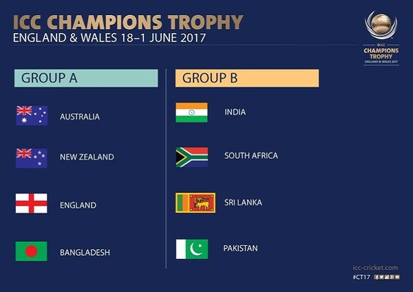 icc champions trophy 2017 team group