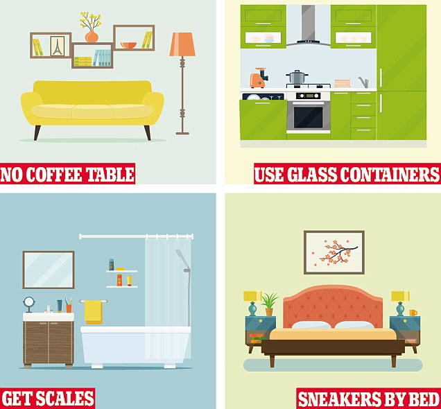 Is your house making you fat? 14 weight loss tips for the home