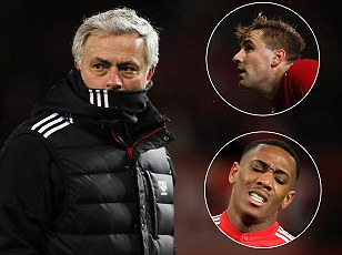 Jose Mourinho continues Manchester United blame game
