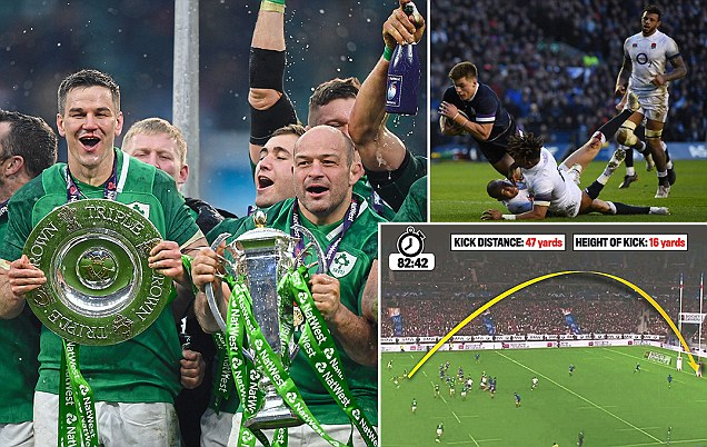Sportsmail's Six Nations Awards