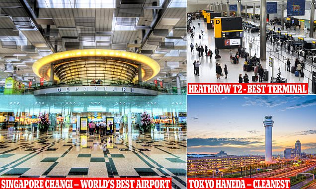 Singapore's Changi is named the world's best airport for ninth time