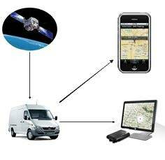 GPS Tracking Adelaide Vehicle Satelite Navigation