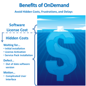 inspectionxpert_benefits-of-ondemand