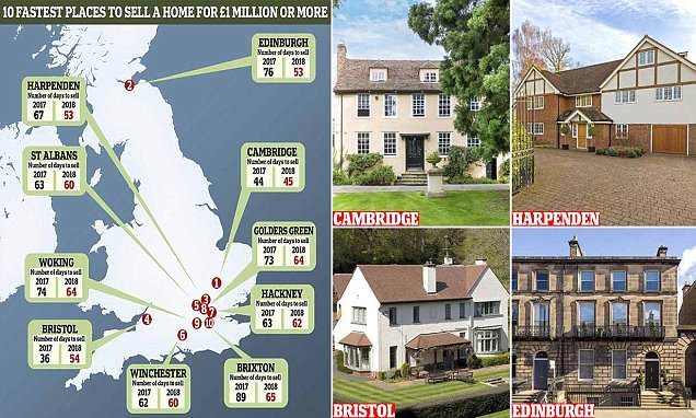 Fastest places to sell a £1m home: Property millionaires in Cambridge sell in the shortest