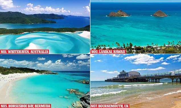 The most popular 25 beaches in the world according to Instagram