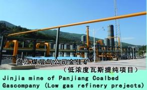 盘江煤层气公司金佳矿(低浓度瓦斯提纯项目)