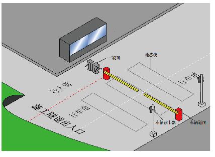 人员/车辆通道系统