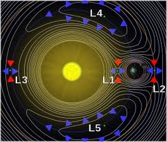 "LLOYD: ""NIBIRU'S 180 LAGRANGE POINT–NOT NIBIRU–NOW APPROACHES PERIGEE"""