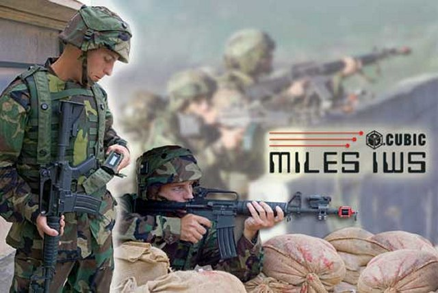Cubic awarded more than 10 Million in orders for I MILES IWS 2 Training System by the US Army 640 001