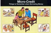 What is Microcredit