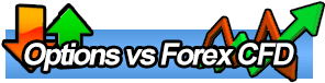 Difference between forex and binary options